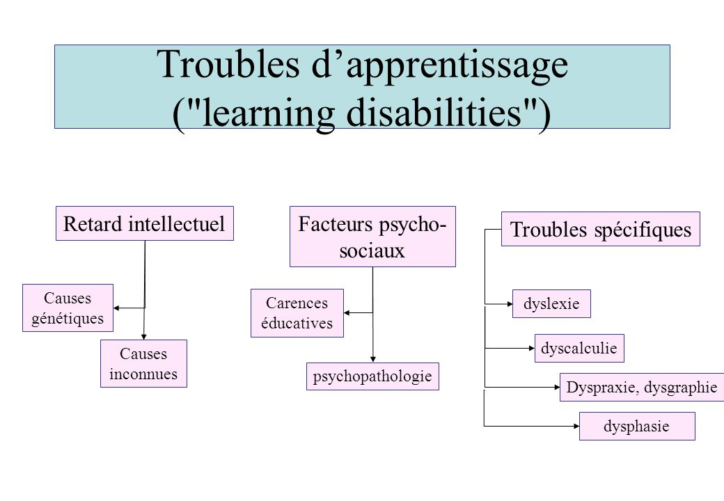 Troubles d'apprentissage ( learning disabilities )