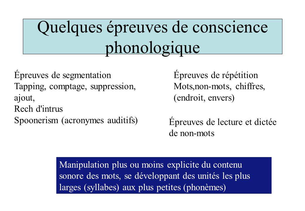 Quelques épreuves de conscience phonologique