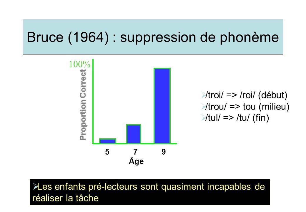 Bruce (1964) : suppression de phonème