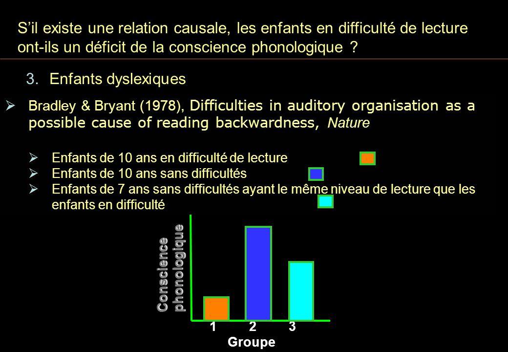 S'il existe une relation causale, les enfants en difficulté de lecture ont-ils un déficit de la conscience phonologique