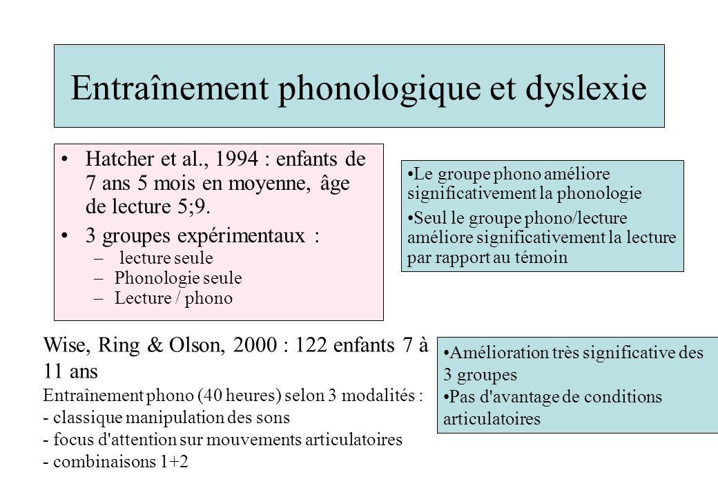 Entraînement phonologique et dyslexie
