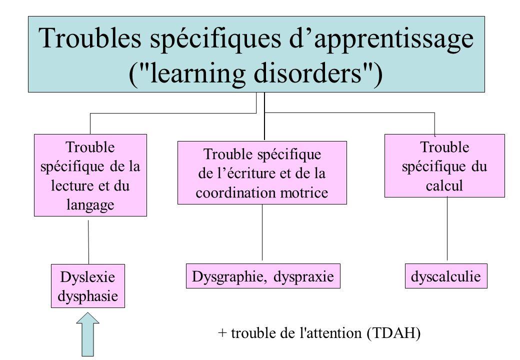 Troubles spécifiques d'apprentissage ( learning disorders )