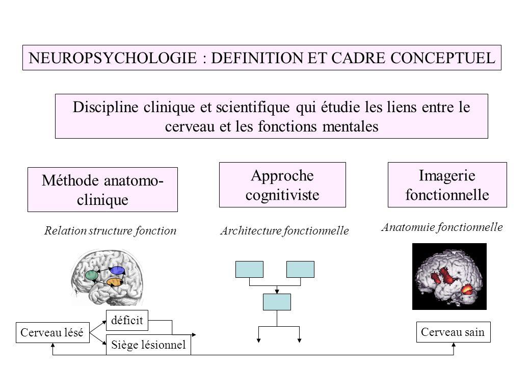 NEUROPSYCHOLOGIE : DEFINITION ET CADRE CONCEPTUEL