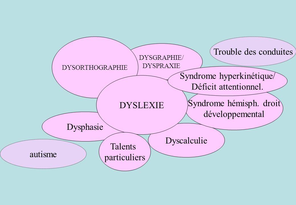 Syndrome hyperkinétique/ Déficit attentionnel.