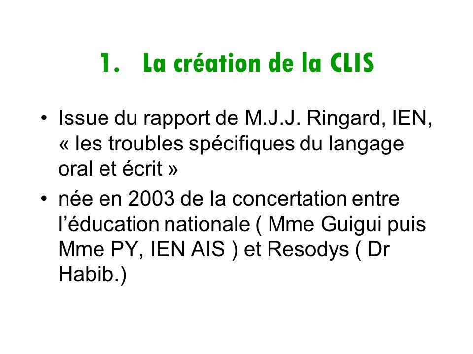 La création de la CLIS Issue du rapport de M.J.J. Ringard, IEN, « les troubles spécifiques du langage oral et écrit »