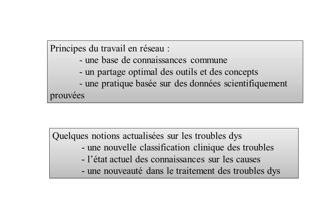 Principes du travail en réseau :