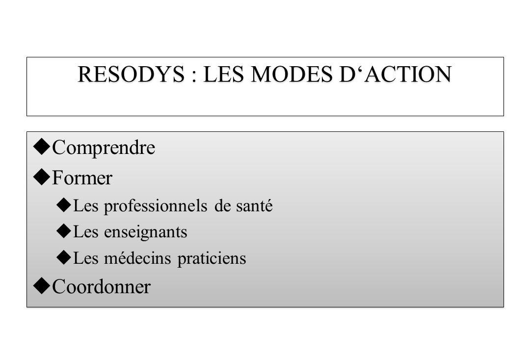 RESODYS : LES MODES D'ACTION