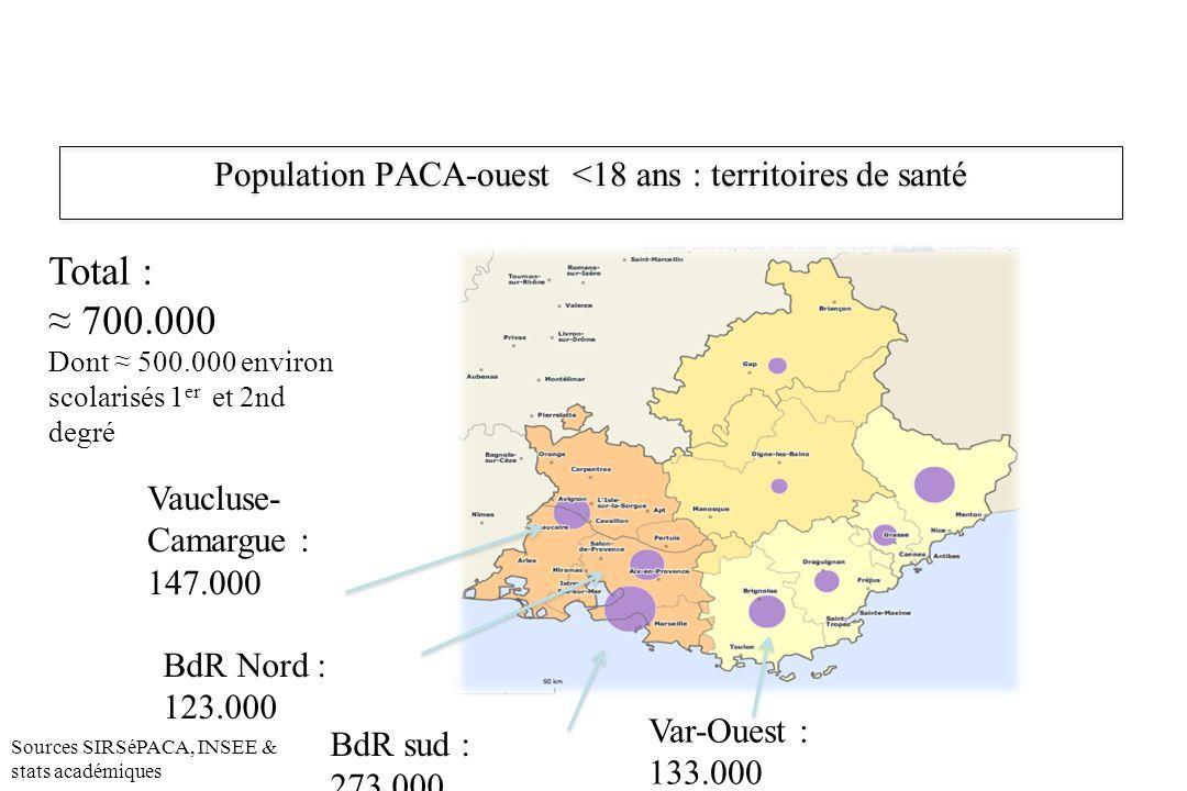 Population PACA-ouest <18 ans : territoires de santé