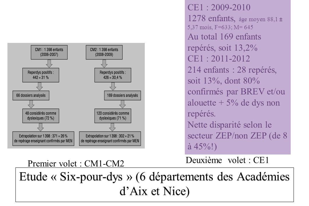 Etude « Six-pour-dys » (6 départements des Académies d'Aix et Nice)