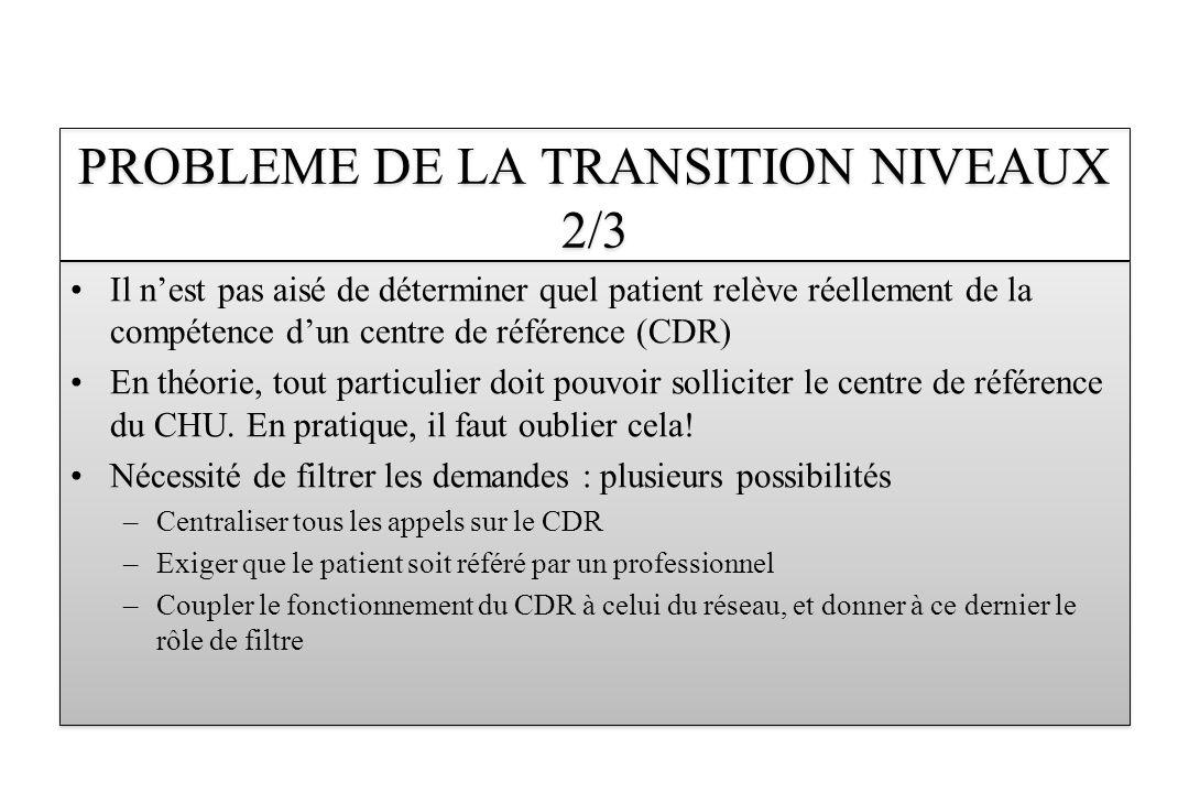 PROBLEME DE LA TRANSITION NIVEAUX 2/3