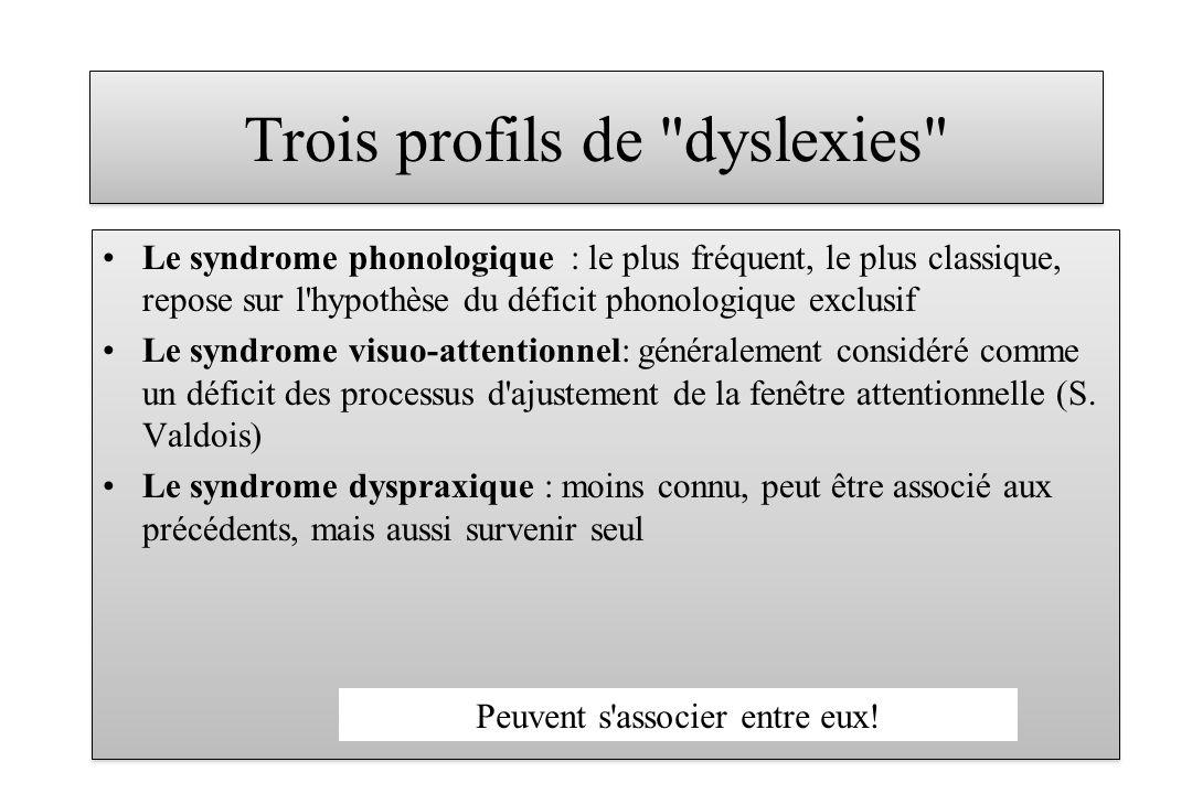 Trois profils de dyslexies