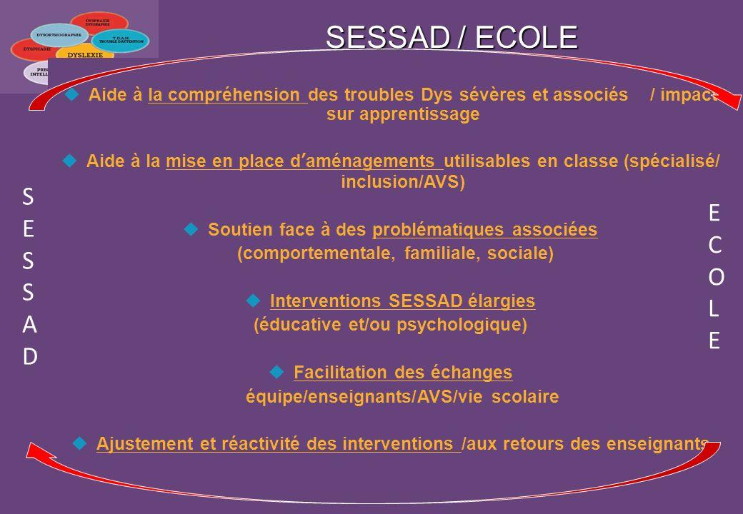 SESSAD / ECOLE S E ECOL AD E