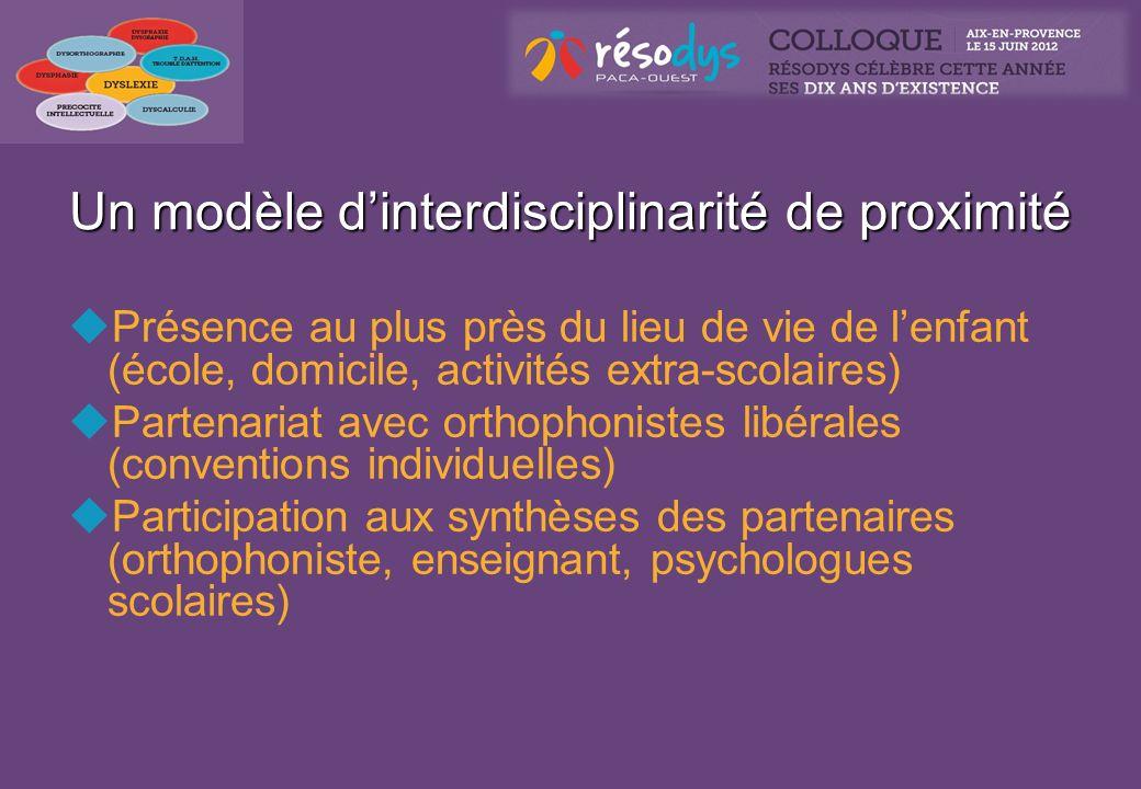 Un modèle d'interdisciplinarité de proximité