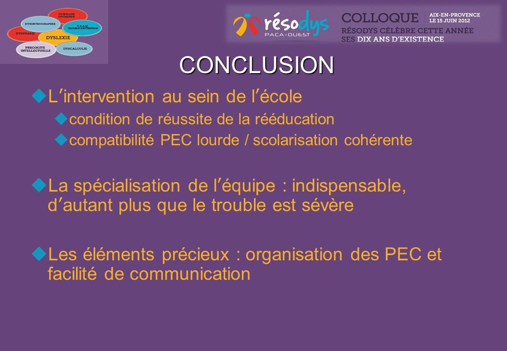 CONCLUSION L'intervention au sein de l'école