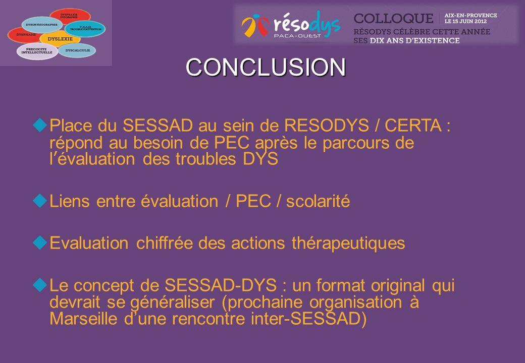CONCLUSION Place du SESSAD au sein de RESODYS / CERTA : répond au besoin de PEC après le parcours de l'évaluation des troubles DYS.
