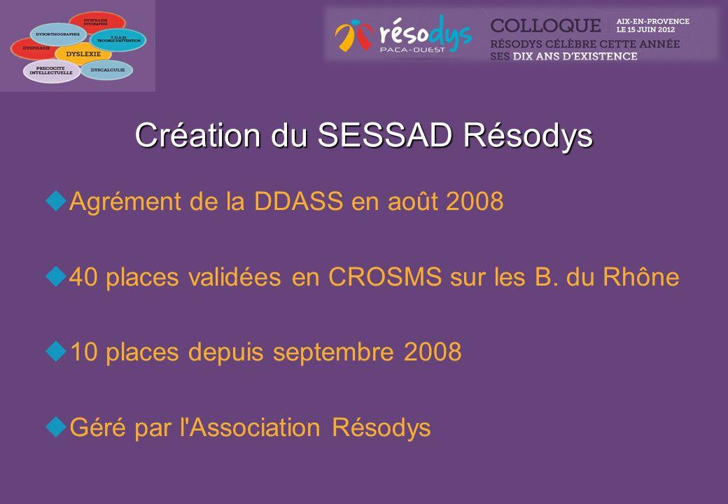 Création du SESSAD Résodys