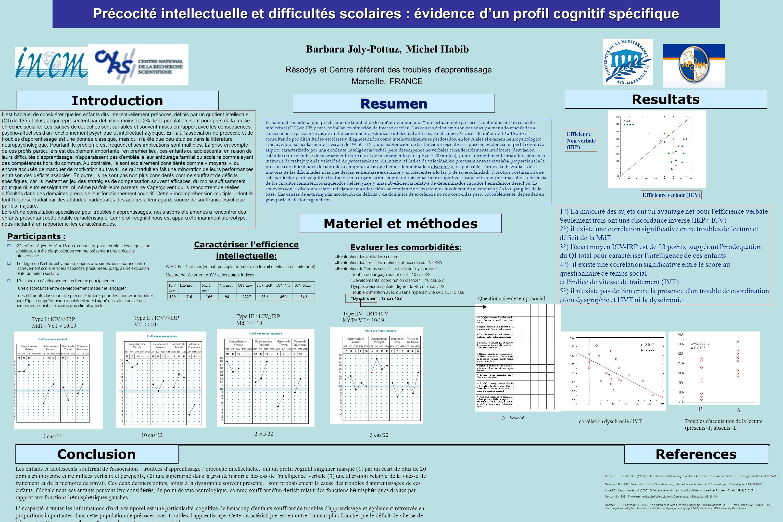 Précocité intellectuelle et difficultés scolaires : évidence d'un profil cognitif spécifique