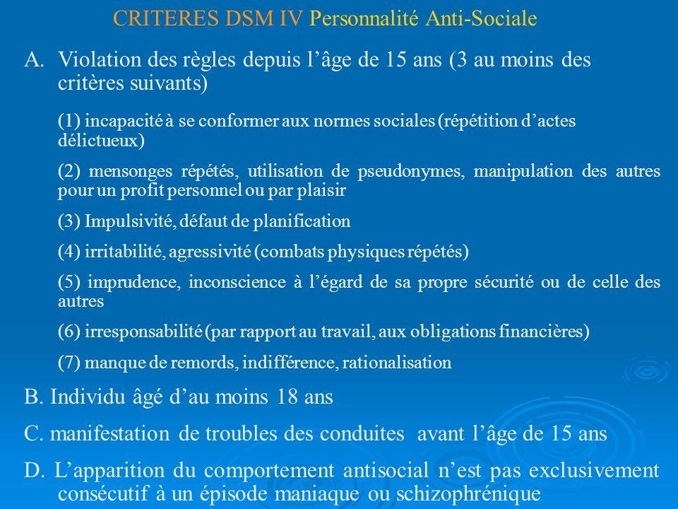 CRITERES DSM IV Personnalité Anti-Sociale