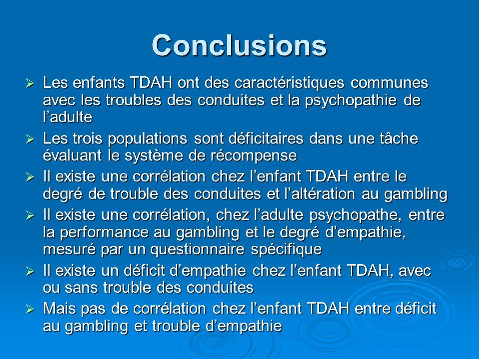 Conclusions Les enfants TDAH ont des caractéristiques communes avec les troubles des conduites et la psychopathie de l'adulte.