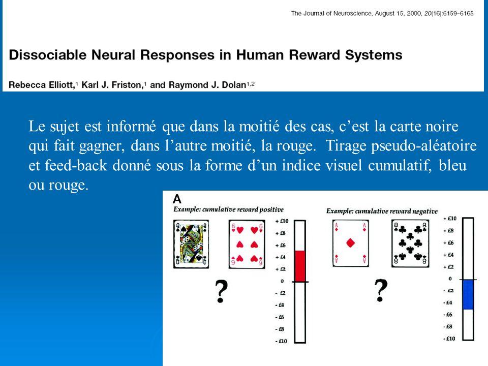 Le sujet est informé que dans la moitié des cas, c'est la carte noire qui fait gagner, dans l'autre moitié, la rouge. Tirage pseudo-aléatoire et feed-back donné sous la forme d'un indice visuel cumulatif, bleu ou rouge.