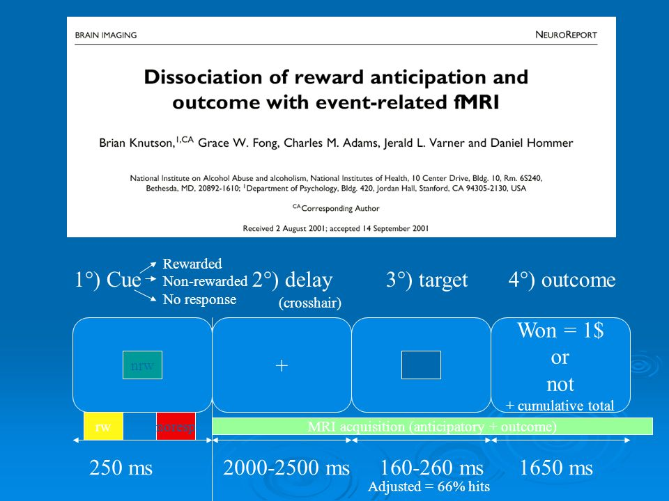 MRI acquisition (anticipatory + outcome)
