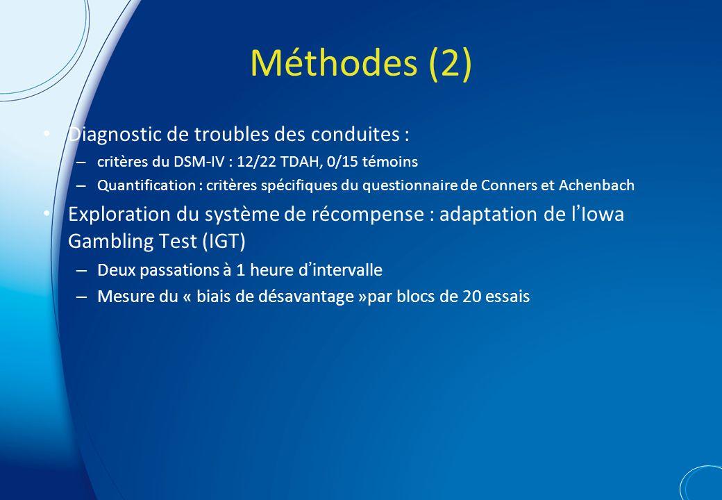 Méthodes (2) Diagnostic de troubles des conduites :