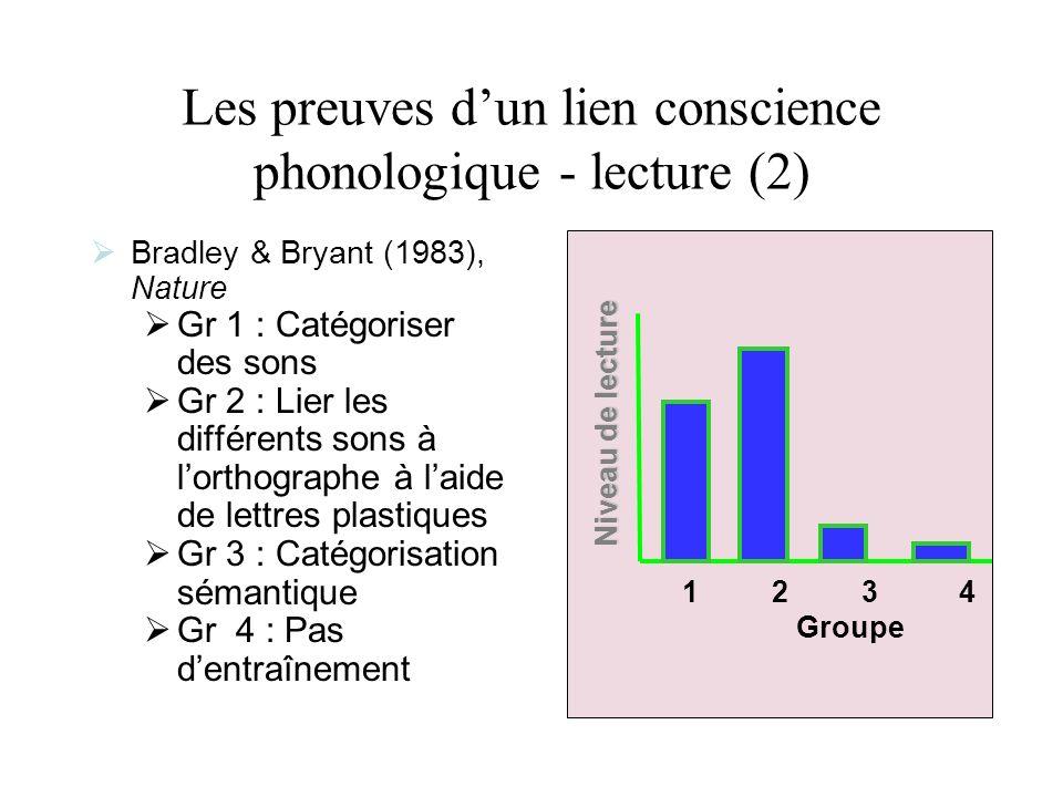 Les preuves d'un lien conscience phonologique - lecture (2)