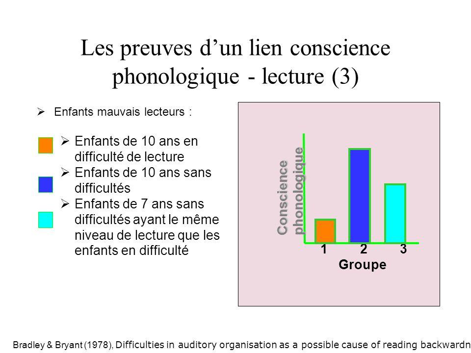 Les preuves d'un lien conscience phonologique - lecture (3)