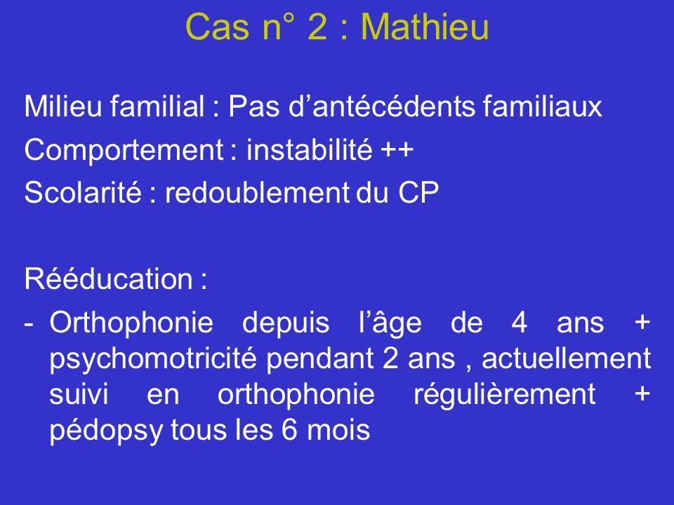 Cas n° 2 : Mathieu Milieu familial : Pas d'antécédents familiaux