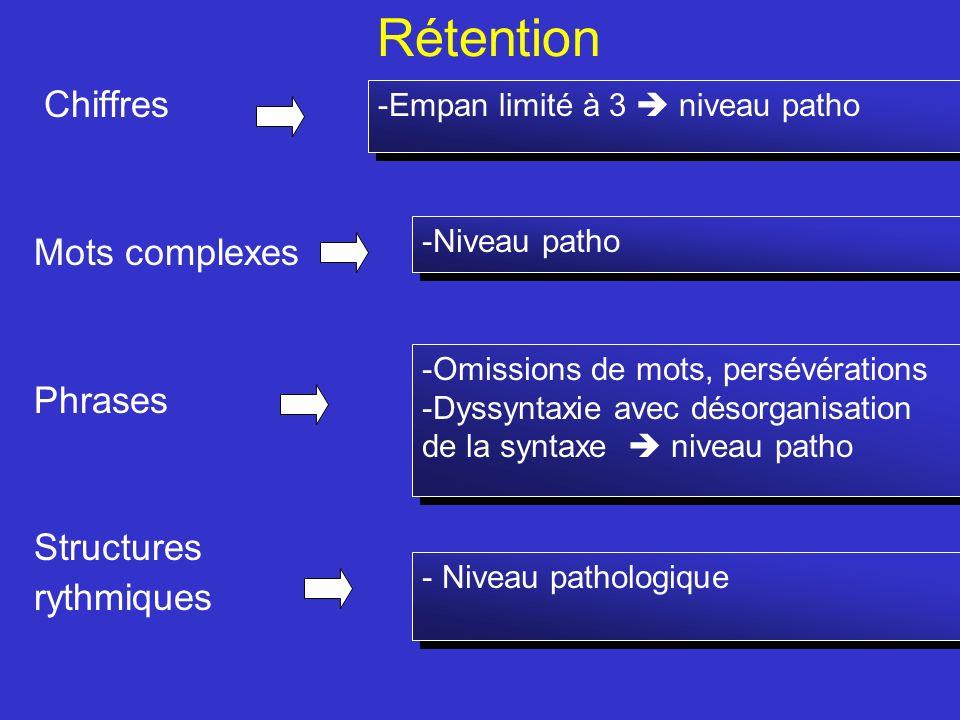 Rétention Chiffres Mots complexes Phrases Structures rythmiques