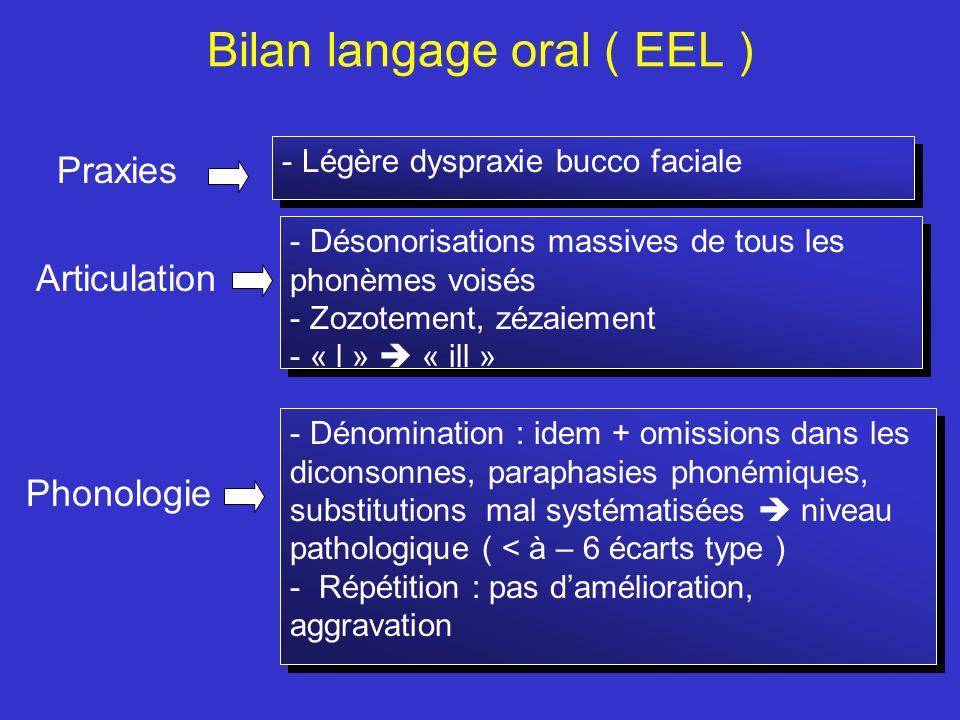 Bilan langage oral ( EEL )