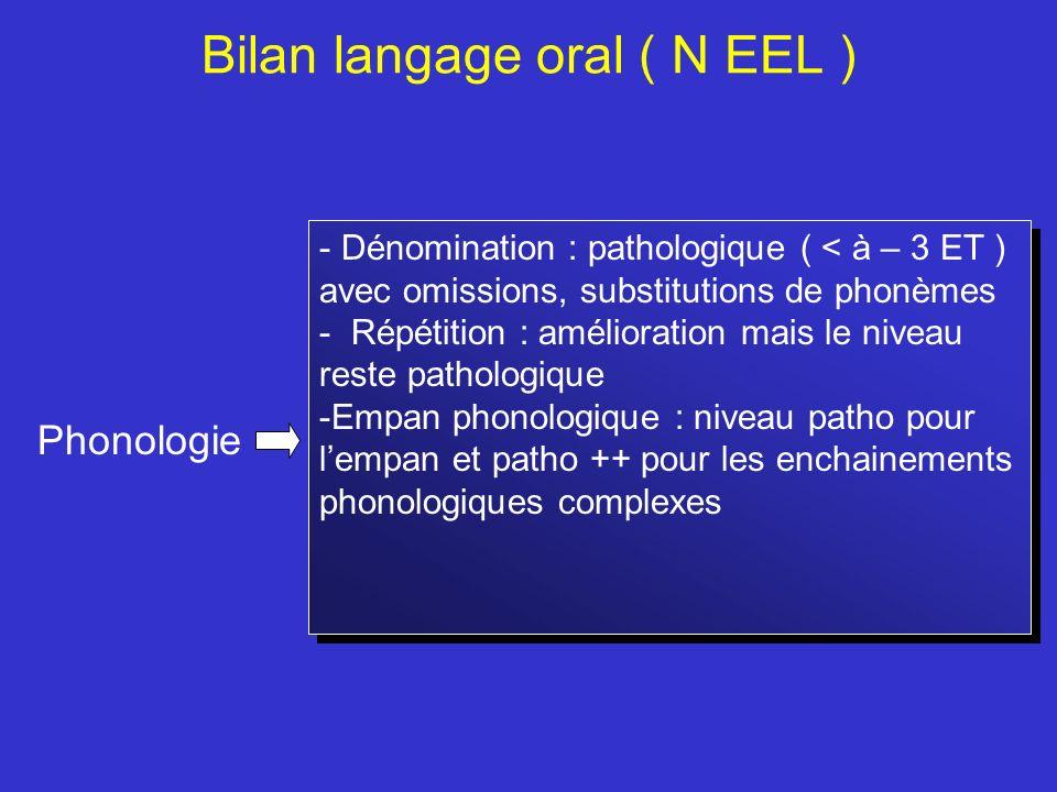 Bilan langage oral ( N EEL )