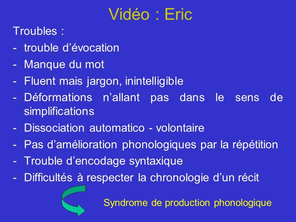 Vidéo : Eric Troubles : trouble d'évocation Manque du mot