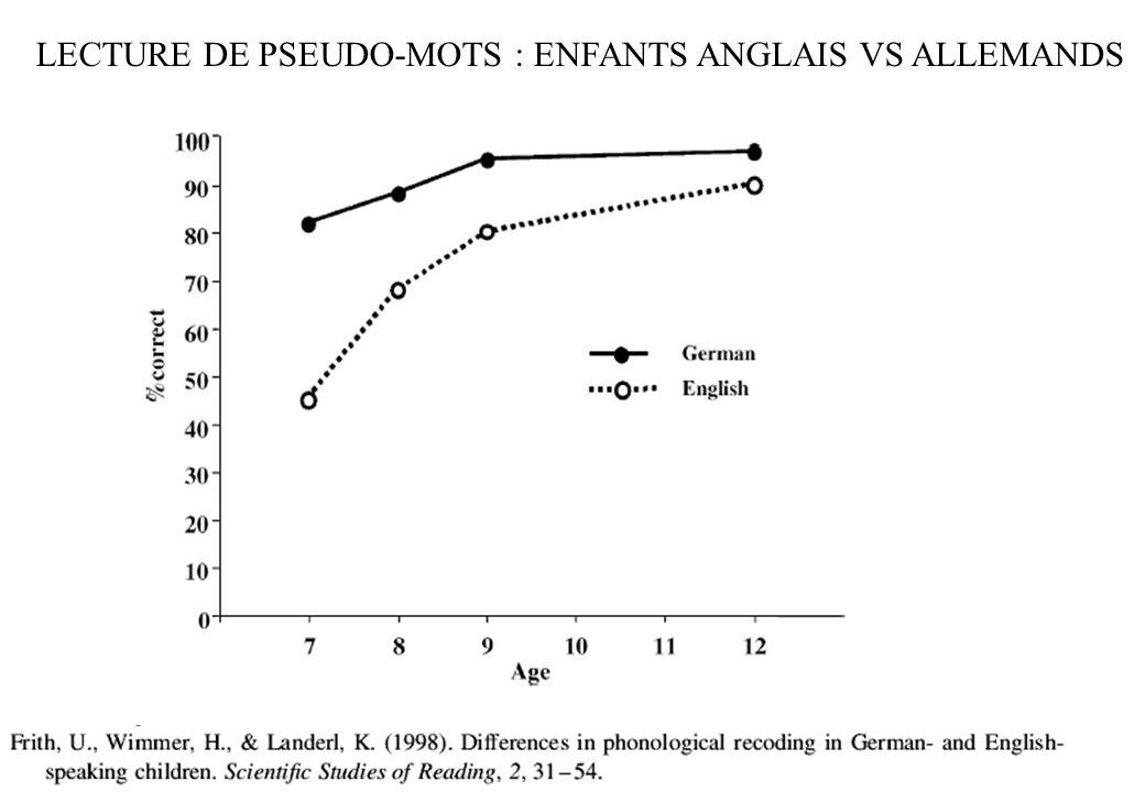 LECTURE DE PSEUDO-MOTS : ENFANTS ANGLAIS VS ALLEMANDS