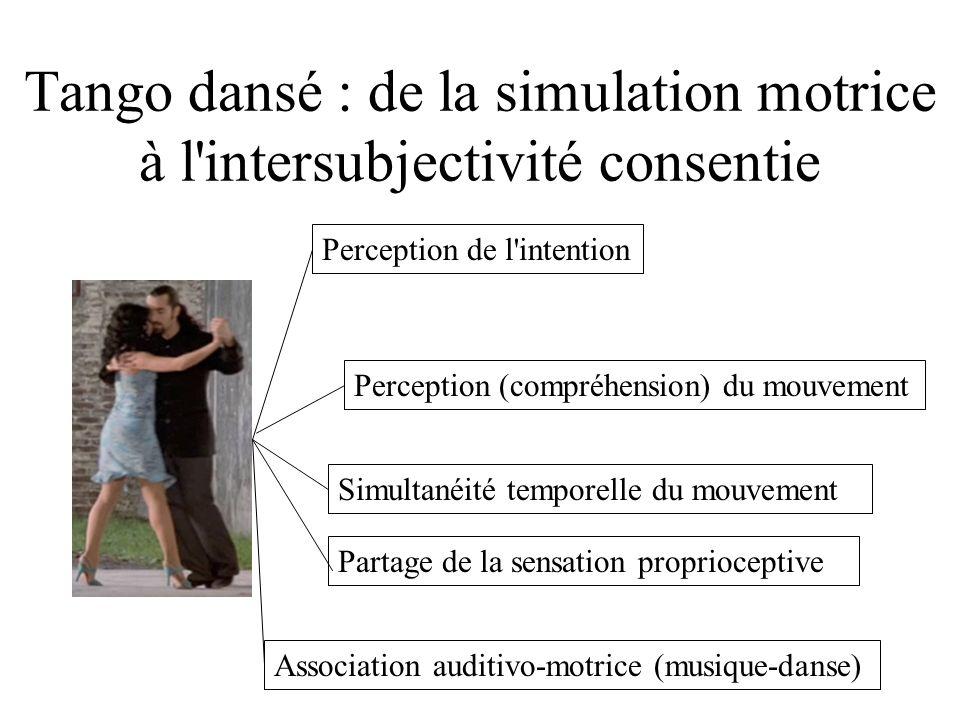 Tango dansé : de la simulation motrice à l intersubjectivité consentie