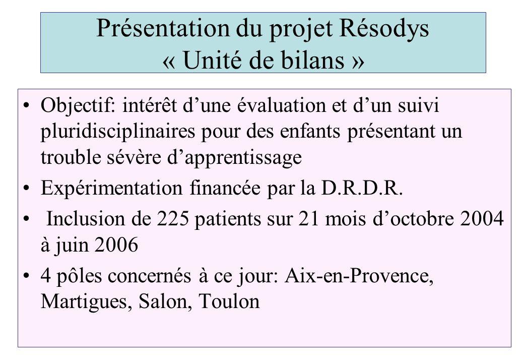Présentation du projet Résodys « Unité de bilans »