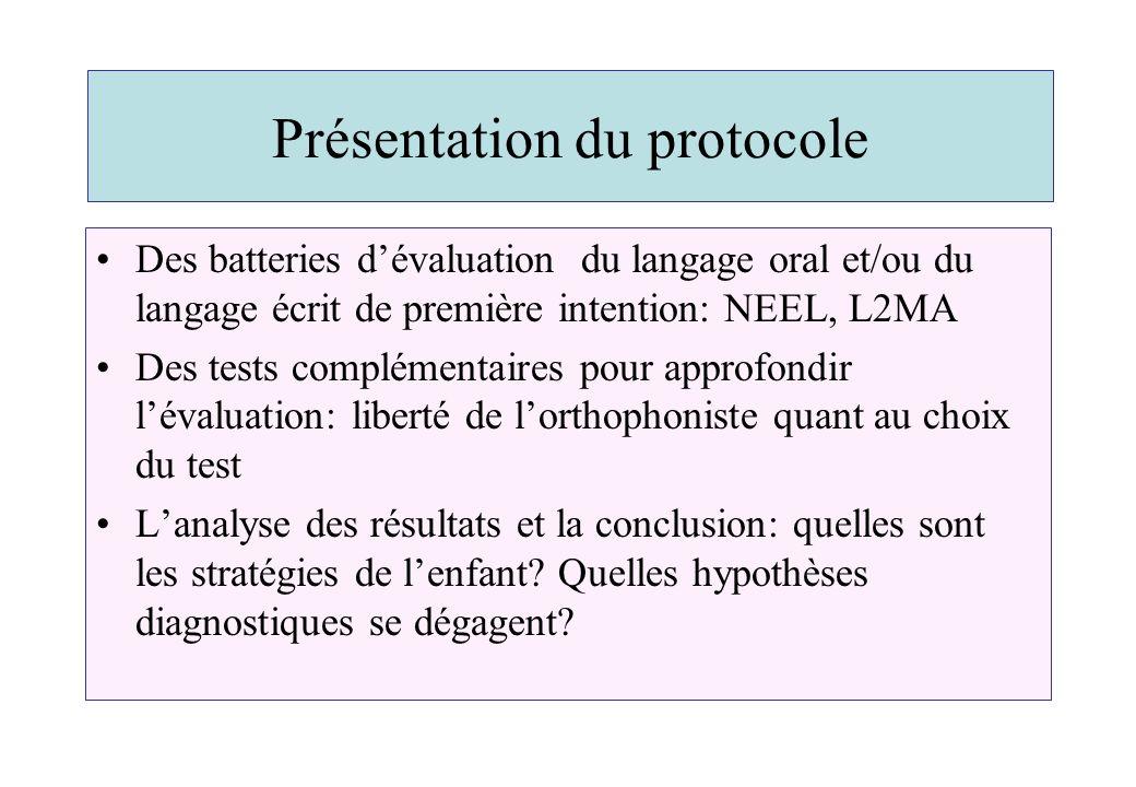 Présentation du protocole