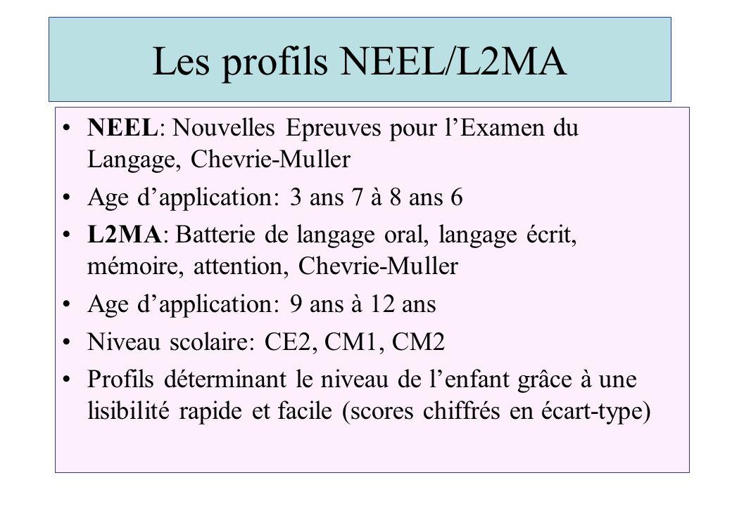 Les profils NEEL/L2MA NEEL: Nouvelles Epreuves pour l'Examen du Langage, Chevrie-Muller. Age d'application: 3 ans 7 à 8 ans 6.