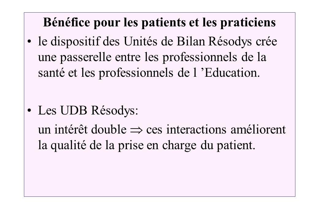 Bénéfice pour les patients et les praticiens