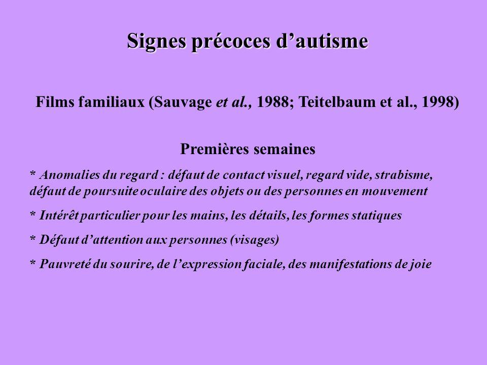 Films familiaux (Sauvage et al., 1988; Teitelbaum et al., 1998)