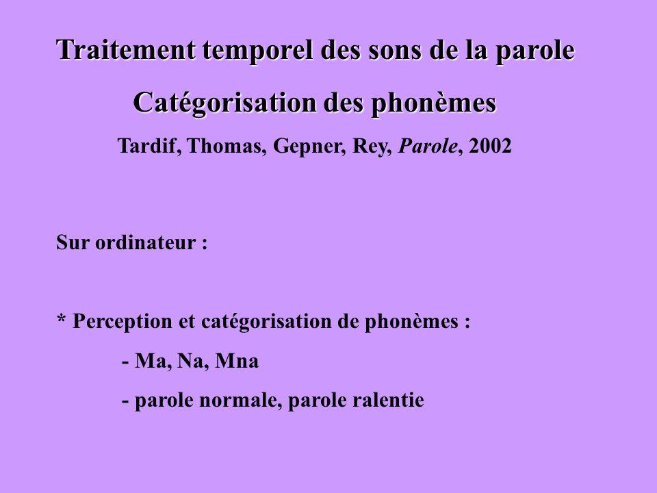 Traitement temporel des sons de la parole Catégorisation des phonèmes
