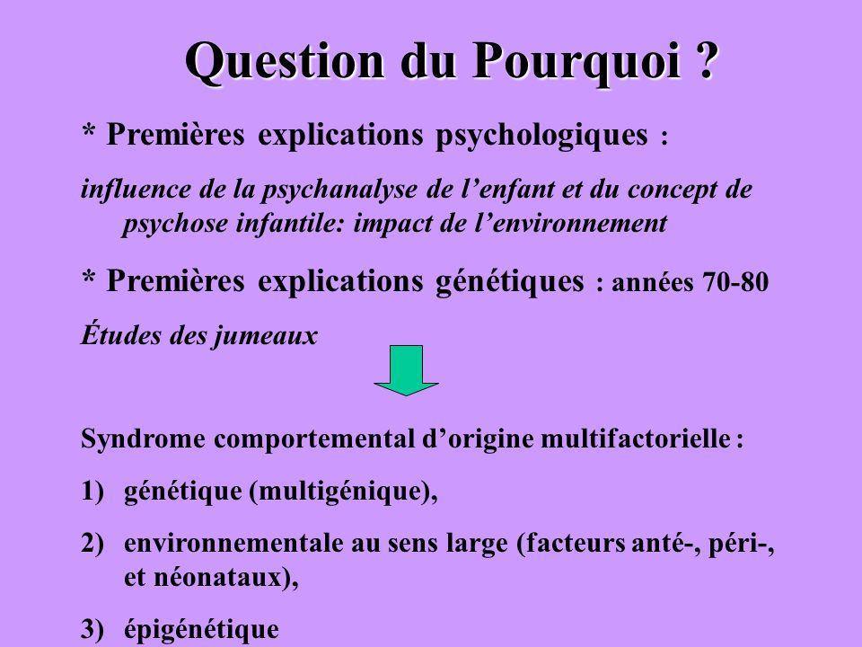 Question du Pourquoi * Premières explications psychologiques :