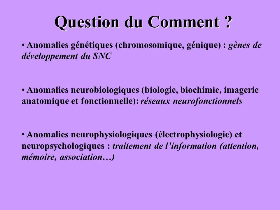 Question du Comment Anomalies génétiques (chromosomique, génique) : gènes de développement du SNC.