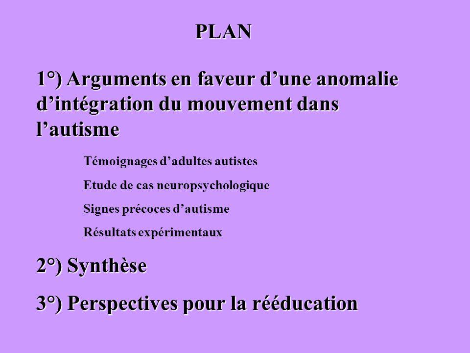 3°) Perspectives pour la rééducation