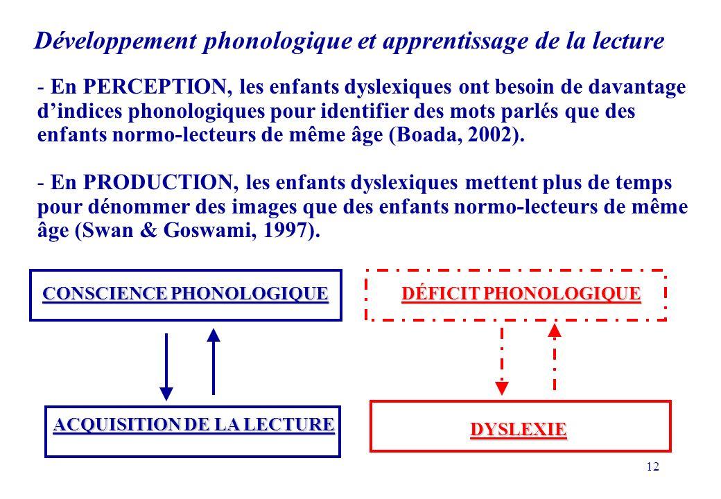 Développement phonologique et apprentissage de la lecture