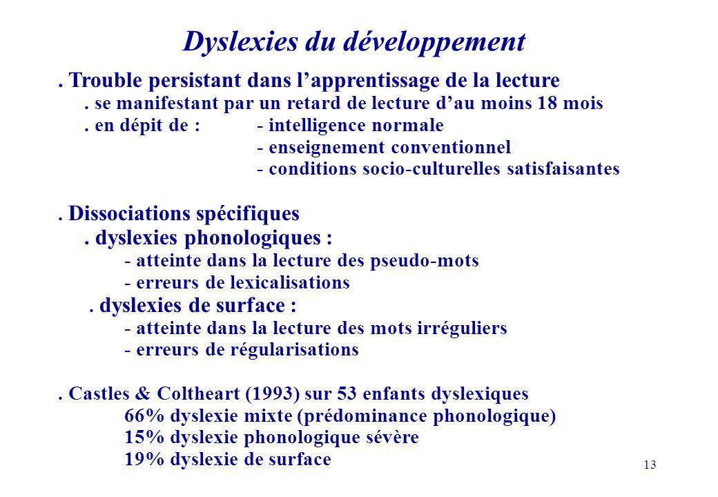 Dyslexies du développement