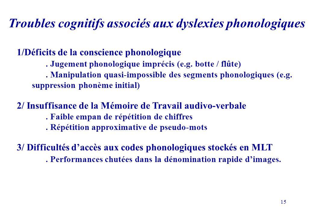 Troubles cognitifs associés aux dyslexies phonologiques