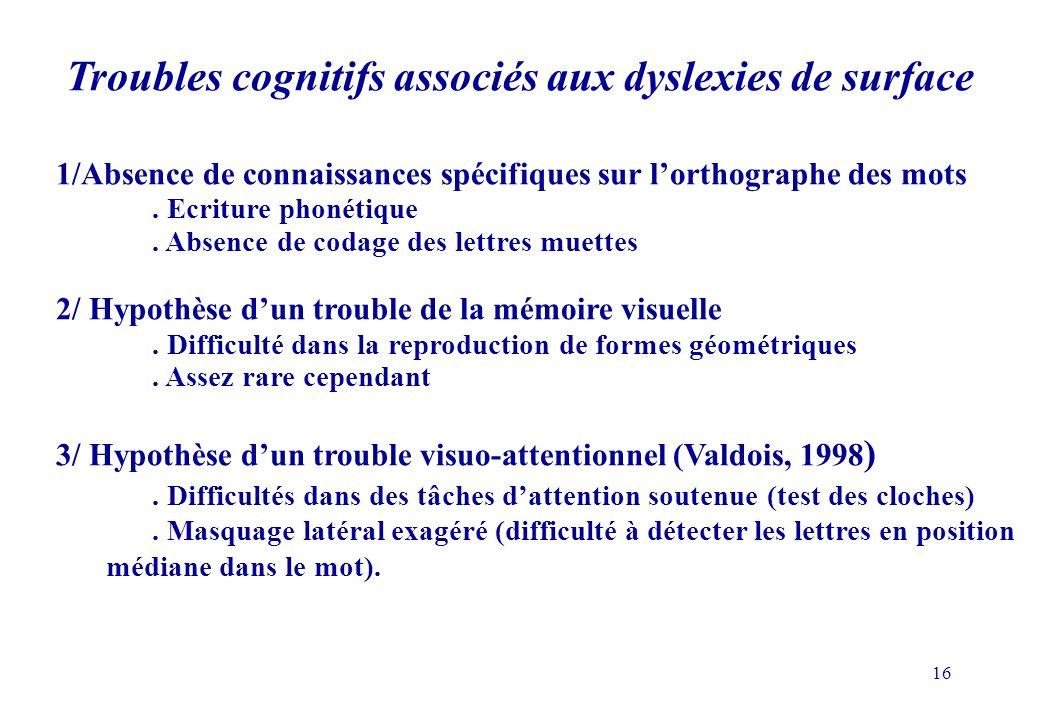 Troubles cognitifs associés aux dyslexies de surface