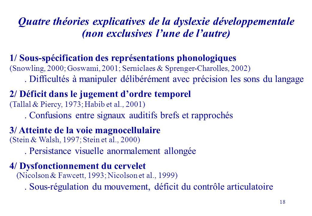 Quatre théories explicatives de la dyslexie développementale (non exclusives l'une de l'autre)