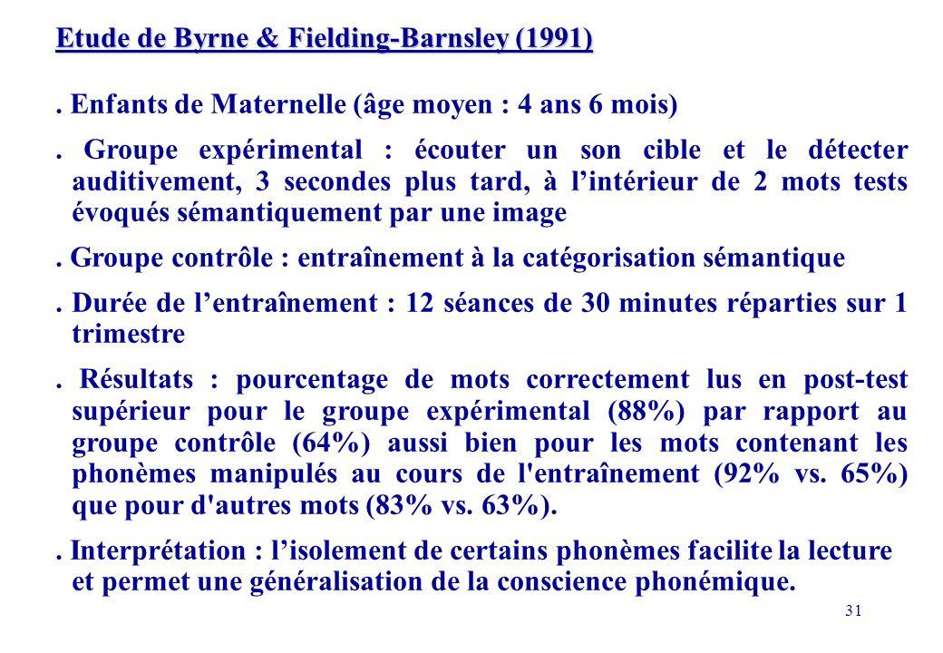 Etude de Byrne & Fielding-Barnsley (1991)